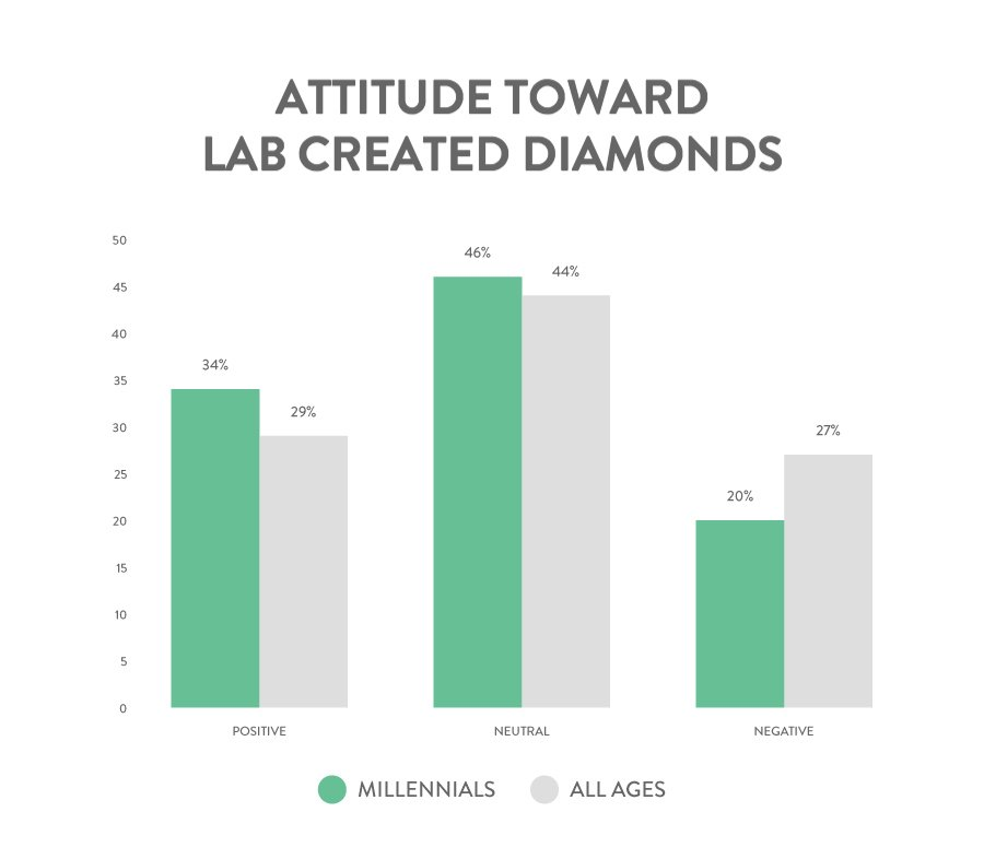 attitute-lab-diamonds (1)