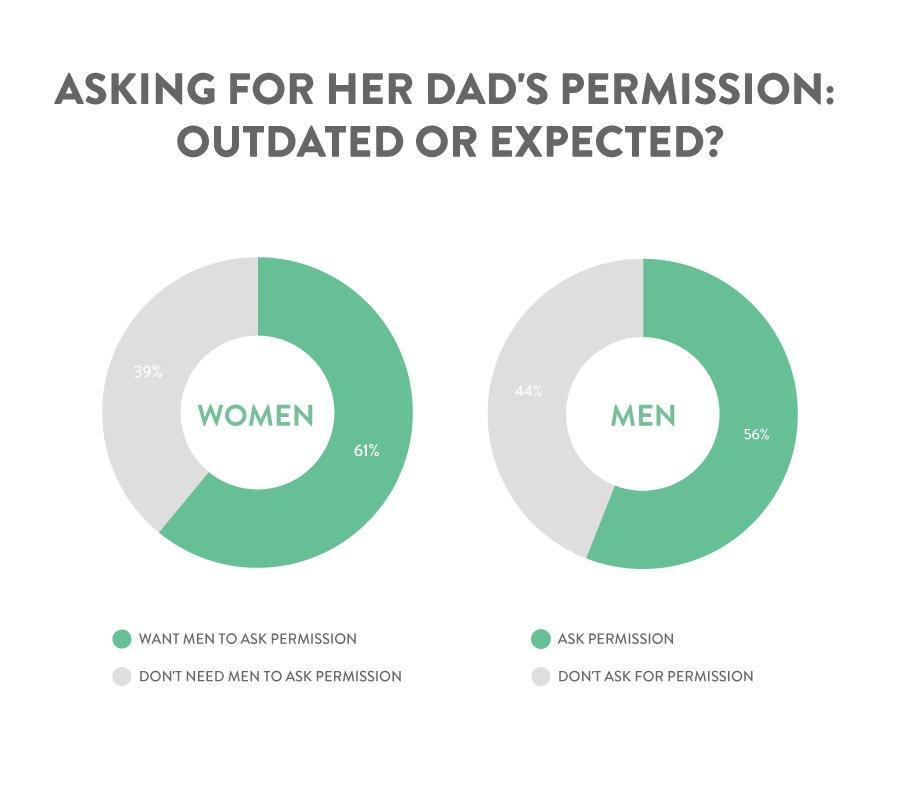 dads-permission
