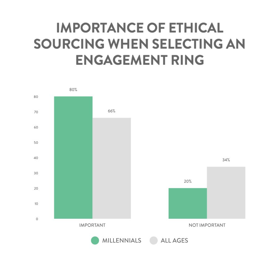 ethical-sourcing (2)