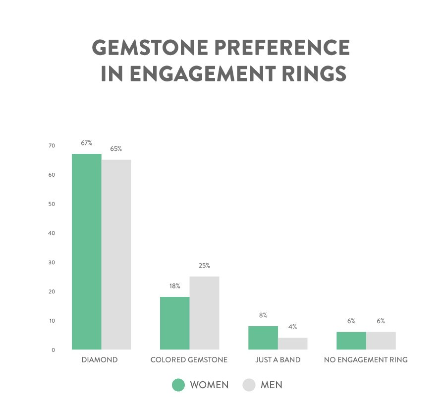 gender-affect-gemstone (3)