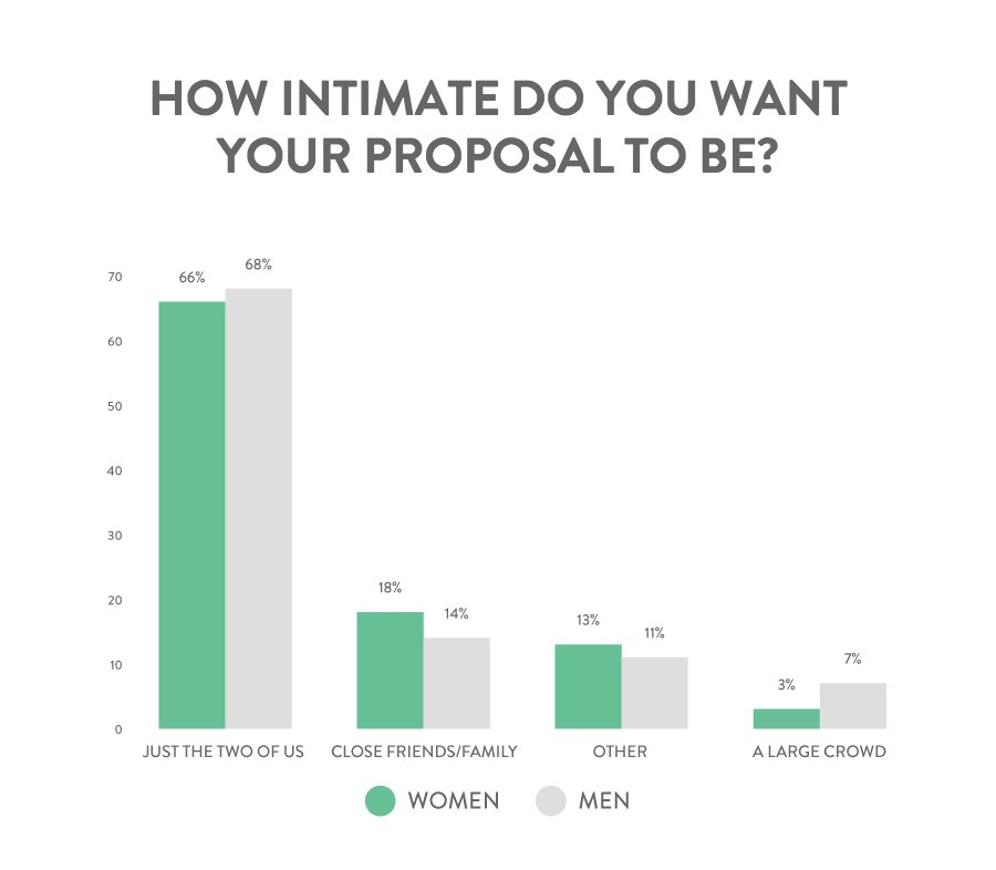intimate-want-proposal (1)