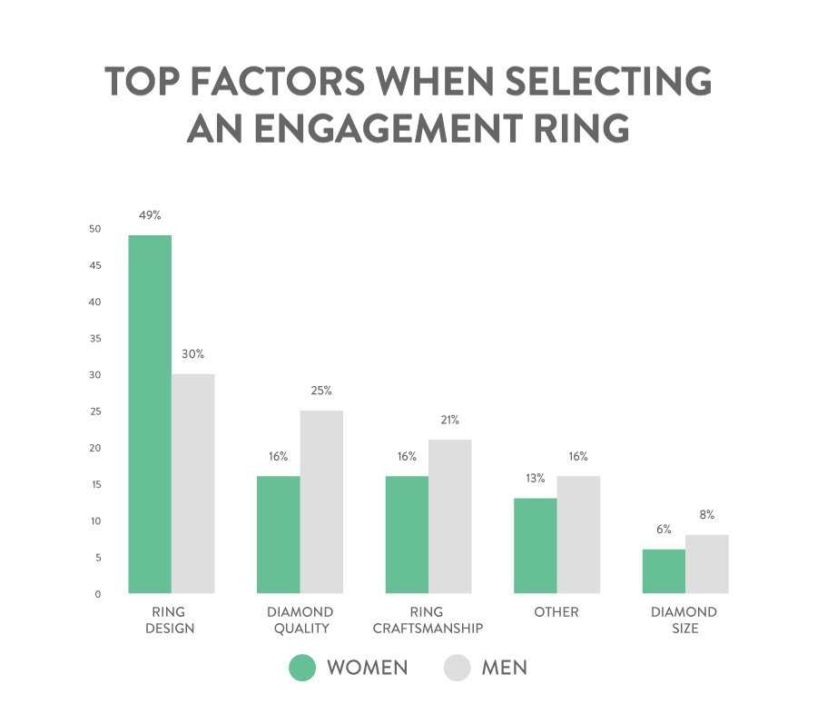 top-factors-selecting-ring (1)