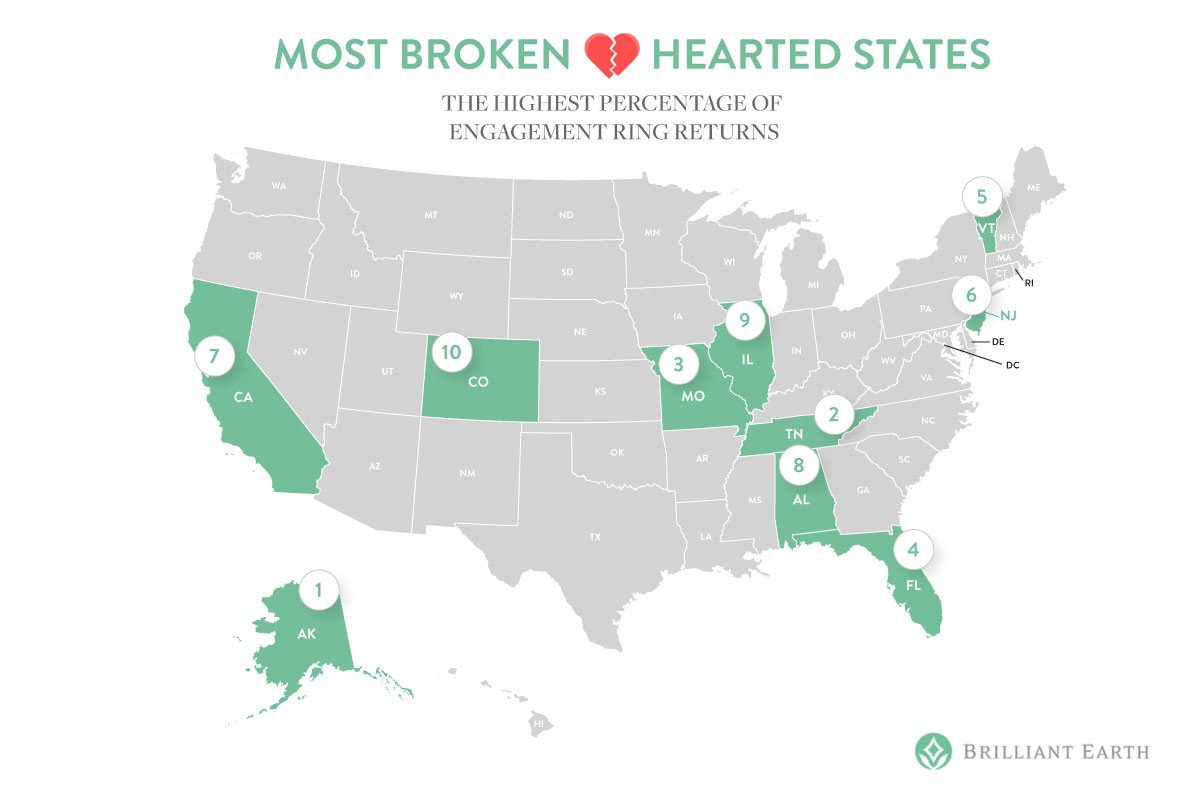 be-most-broken-hearted-states-2-1