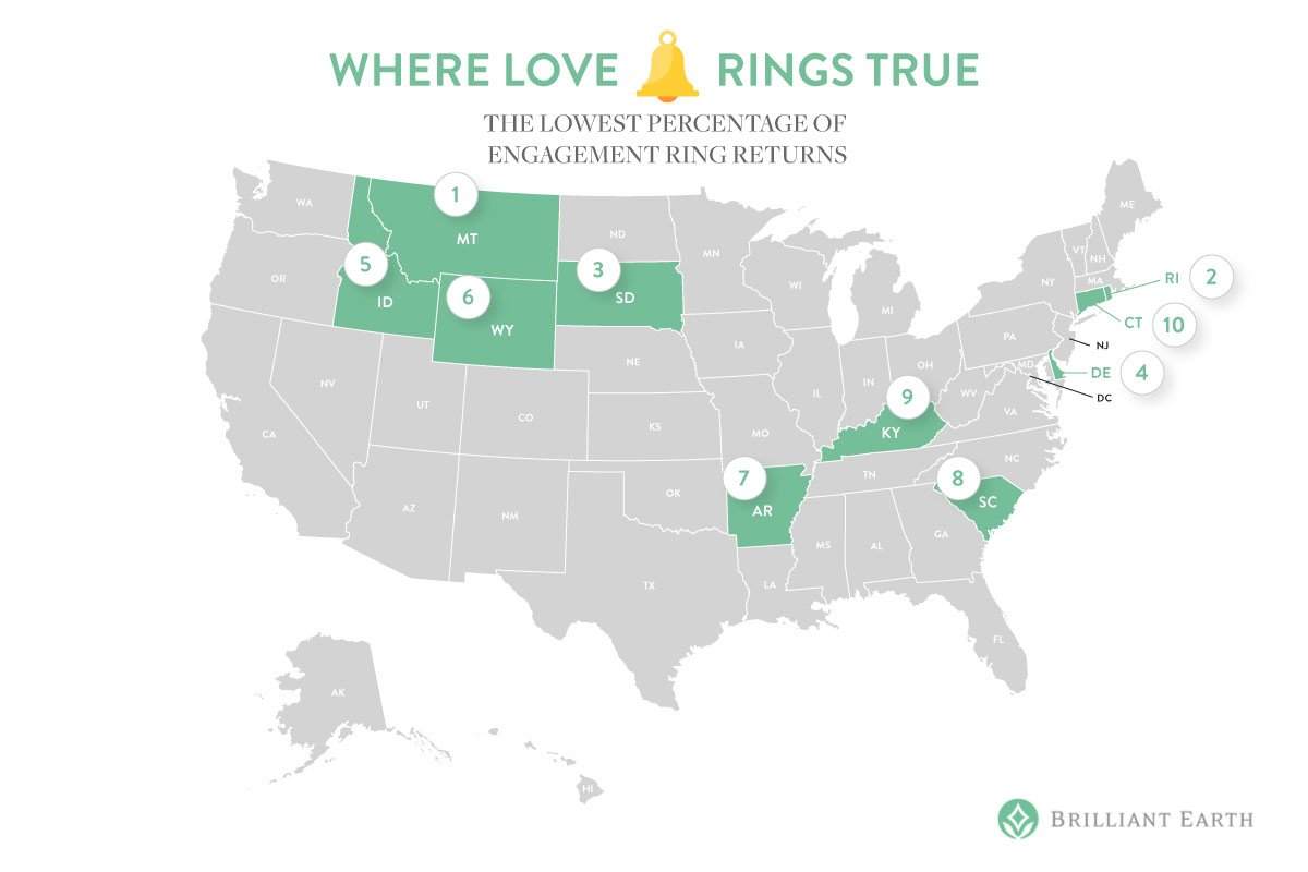be-love-rings-true-3-1