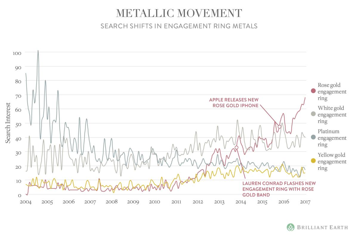 metallic-movement