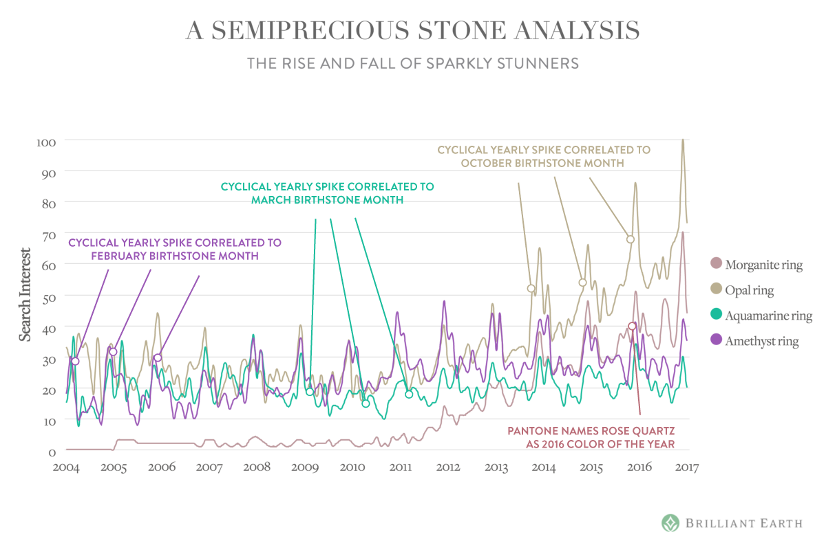 semiprecious-stone-analysis