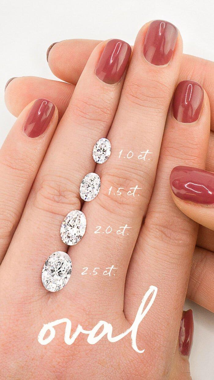 Diamond Carat Ranges \u0026 Sizes | Diamond Education Guide